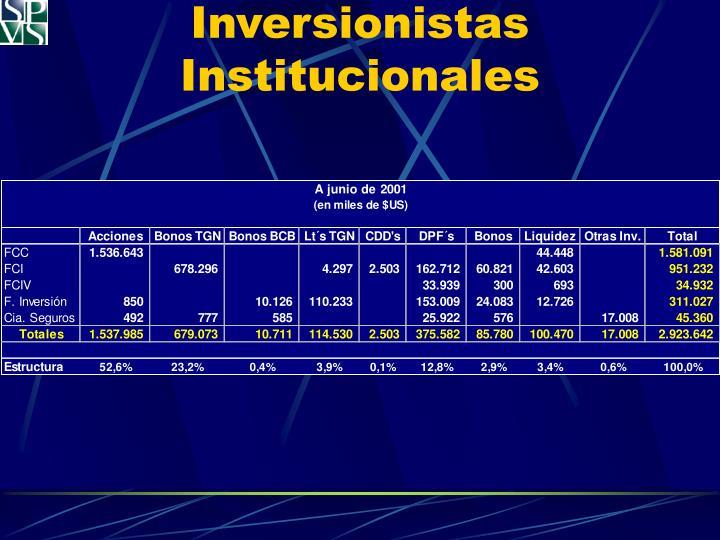 Inversionistas Institucionales