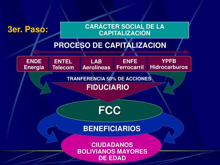 CARÁCTER SOCIAL DE LA CAPITALIZACIÓN