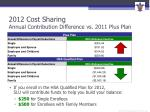 2012 cost sharing annual contribution difference vs 2011 plus plan