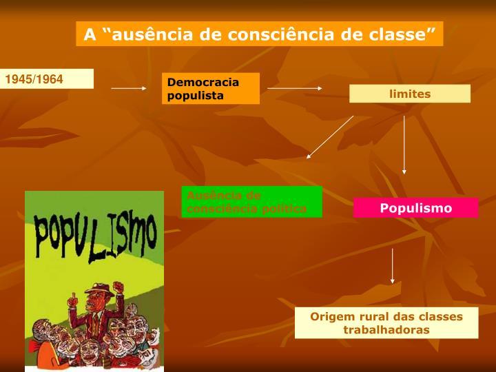 """A """"ausência de consciência de classe"""""""