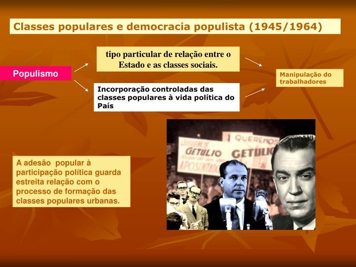 Classes populares e democracia populista (1945/1964)