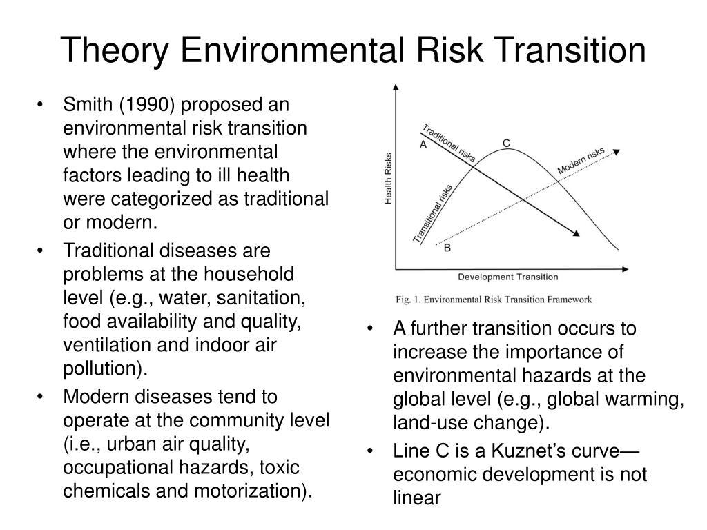 Theory Environmental Risk Transition