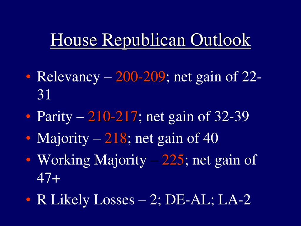 House Republican Outlook