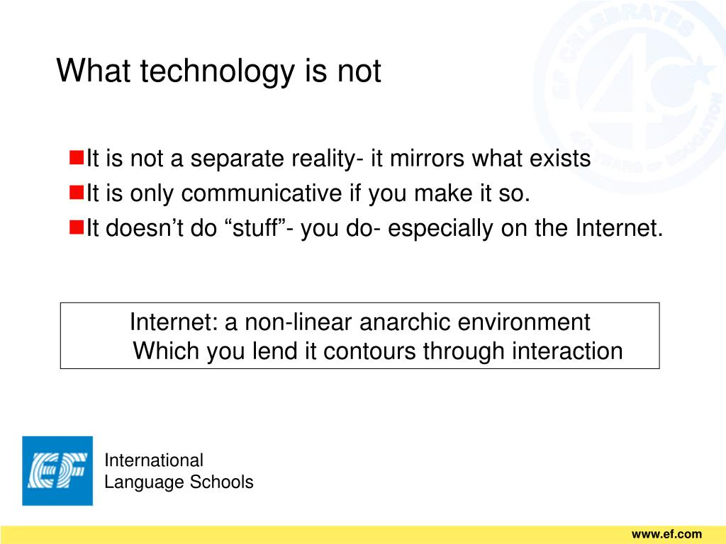 What technology is not