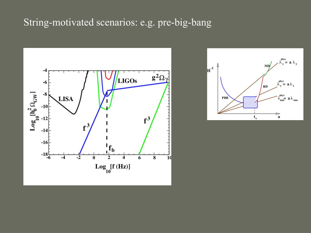 String-motivated scenarios: e.g. pre-big-bang