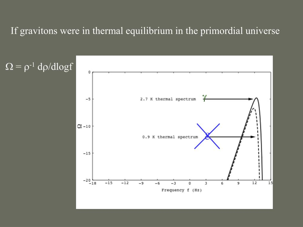 If gravitons were in thermal equilibrium in the primordial universe