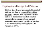 explanation foreign aid patterns