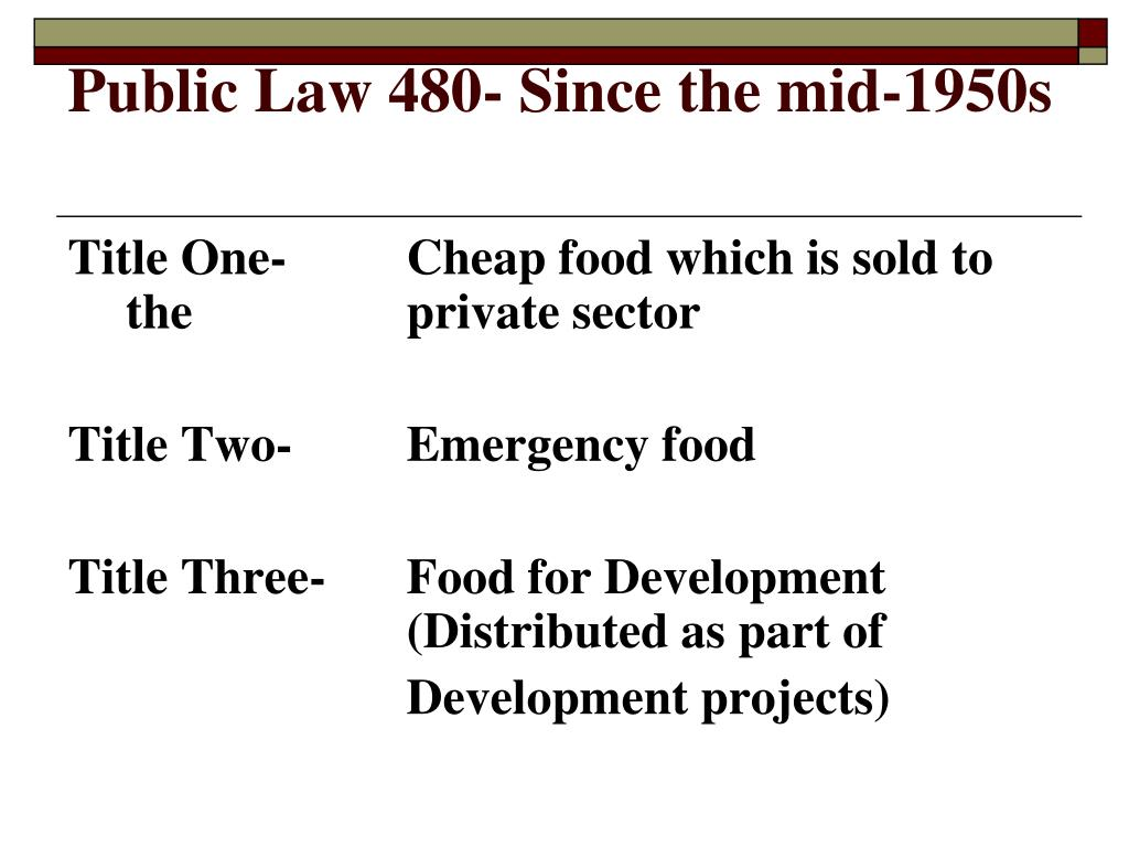 Public Law 480- Since the mid-1950s