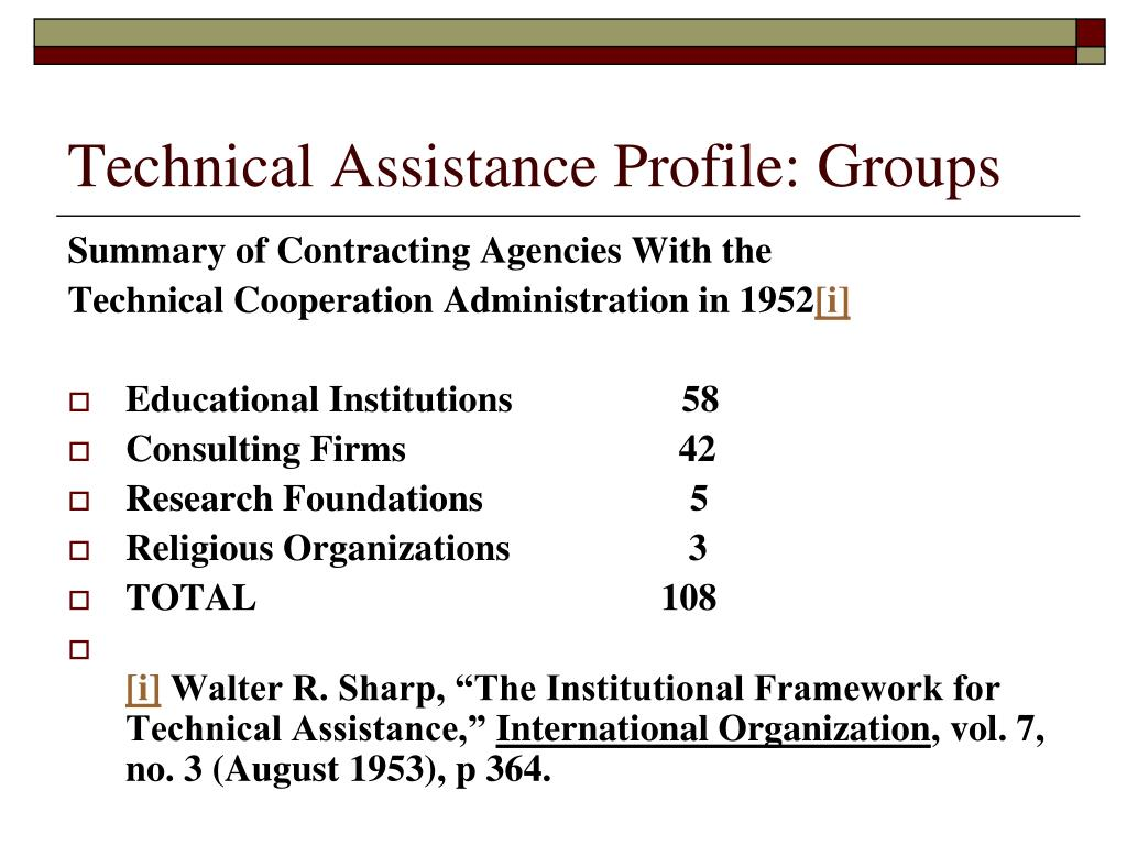 Technical Assistance Profile: Groups
