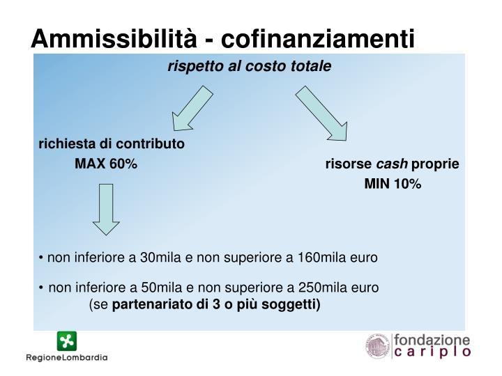 Ammissibilità - cofinanziamenti