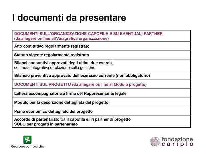 I documenti da presentare