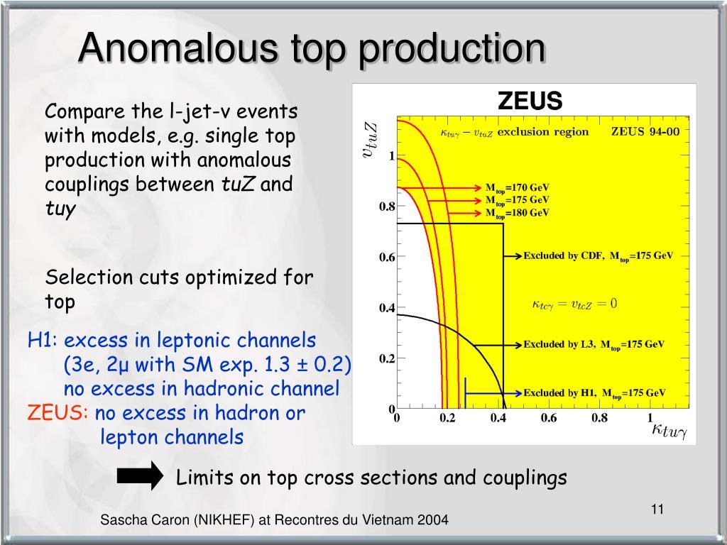 Anomalous top production