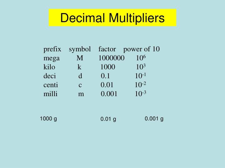 Decimal Multipliers