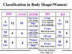 classification in body shape women