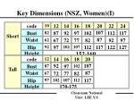 key dimensions nsz women i