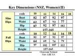 key dimensions nsz women ii