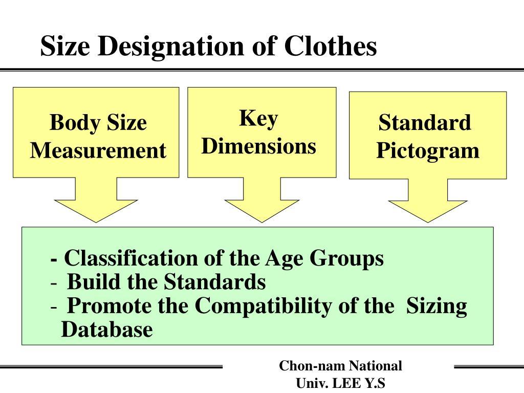 Size Designation of Clothes