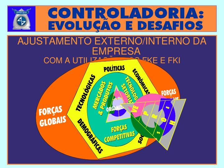 AJUSTAMENTO EXTERNO/INTERNO DA EMPRESA