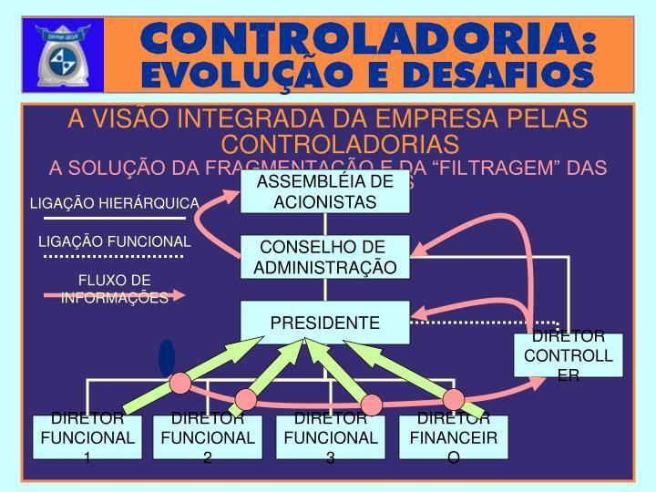 ASSEMBLÉIA DE ACIONISTAS