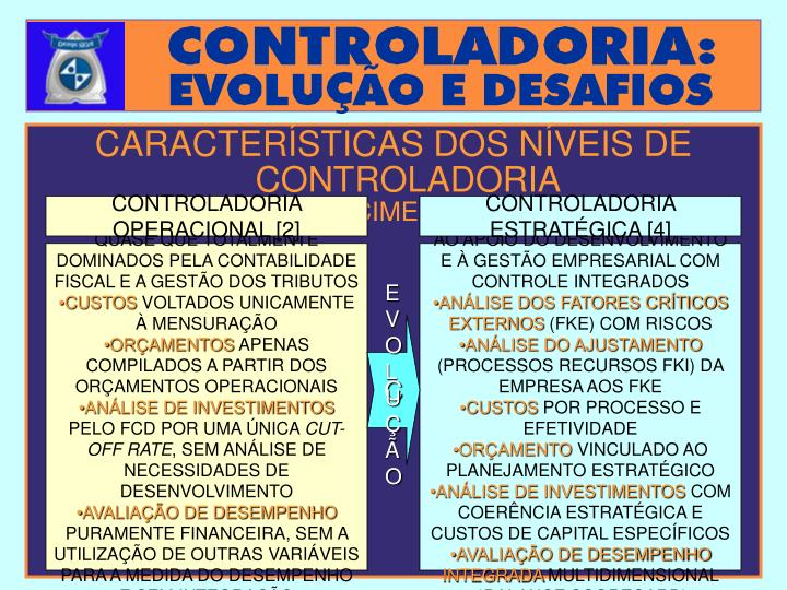 CONTROLADORIA OPERACIONAL [2]