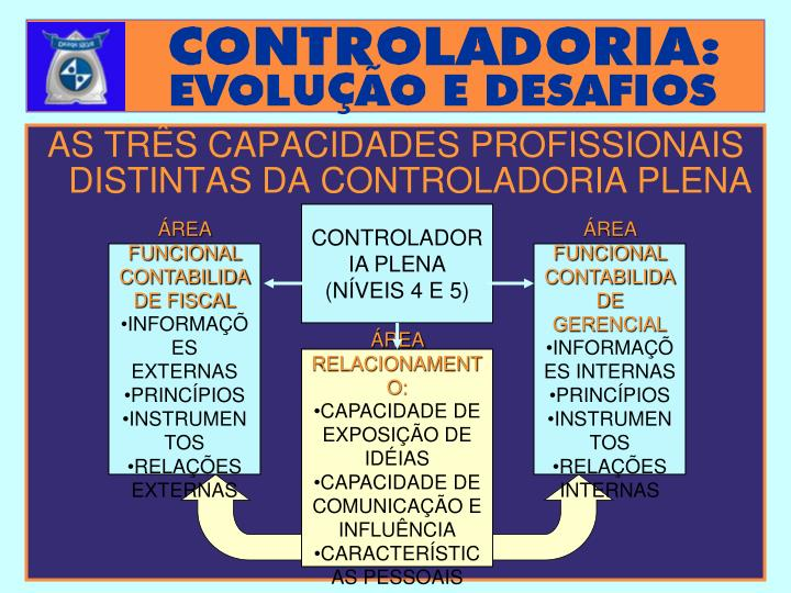 ÁREA FUNCIONAL CONTABILIDADE FISCAL