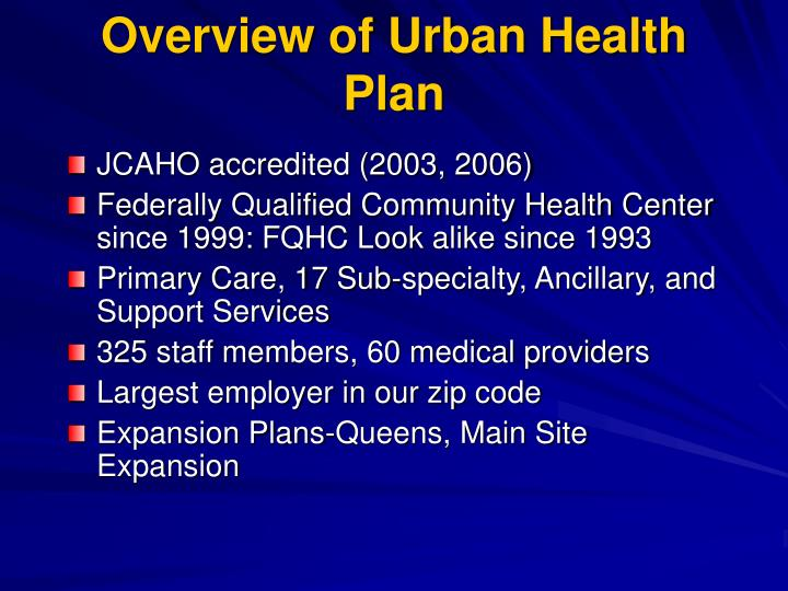 Overview of Urban Health Plan