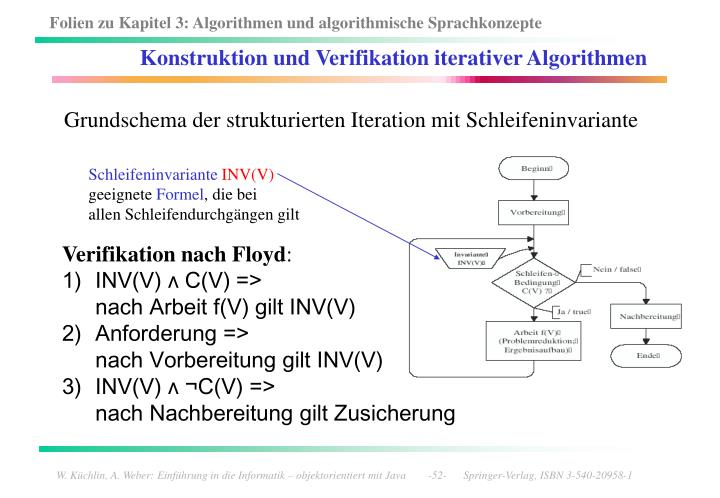 Konstruktion und Verifikation iterativer Algorithmen