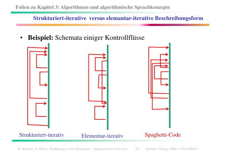 Strukturiert-iterative  versus elemantar-iterative Beschreibungsform