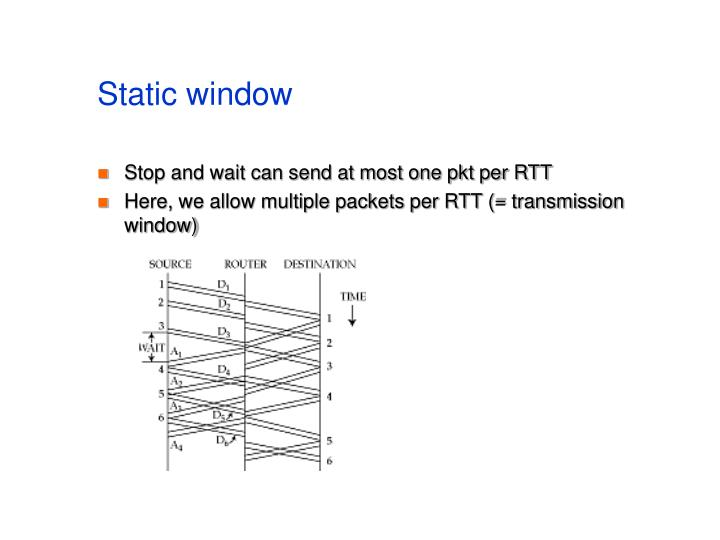 Static window