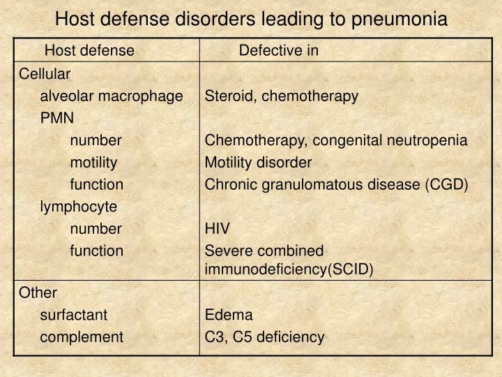 Host defense disorders leading to pneumonia