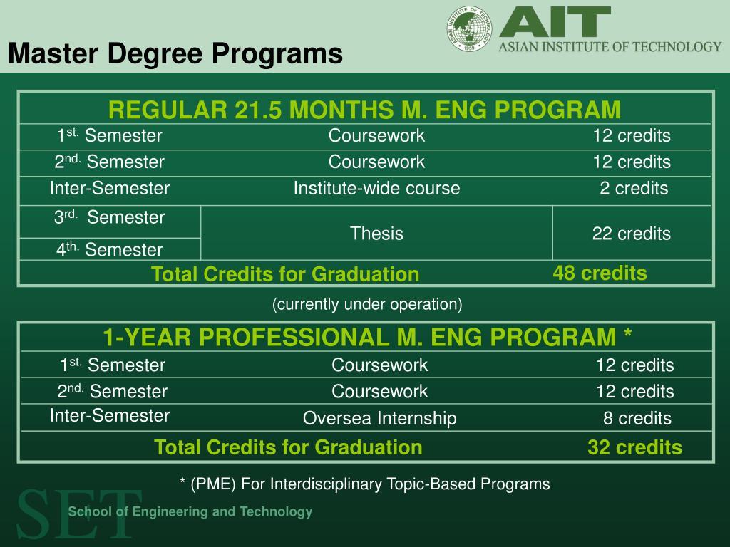 Master Degree Programs