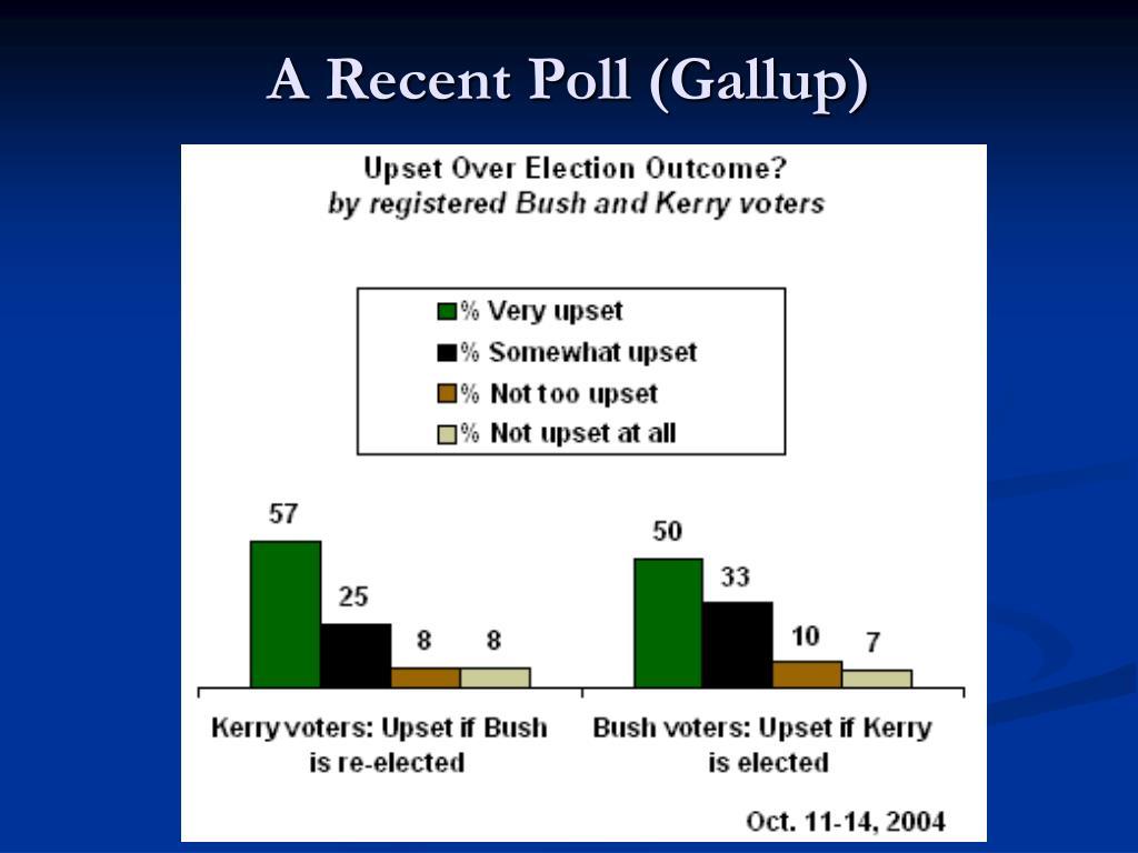 A Recent Poll (Gallup)