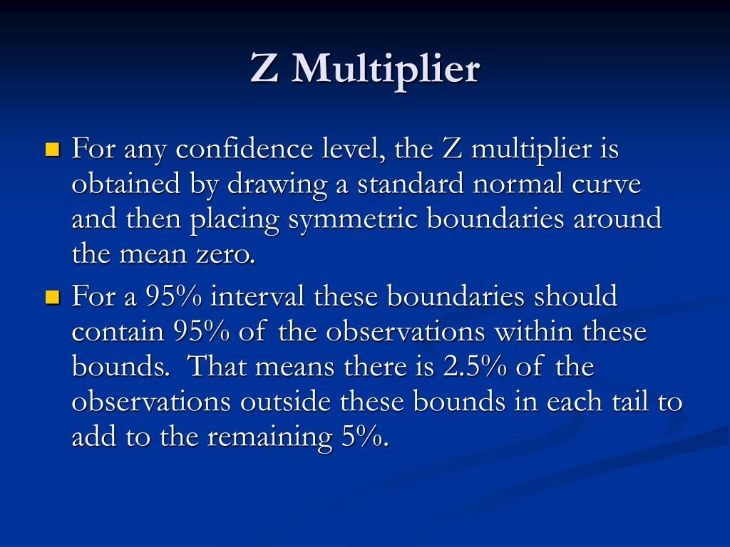 Z Multiplier
