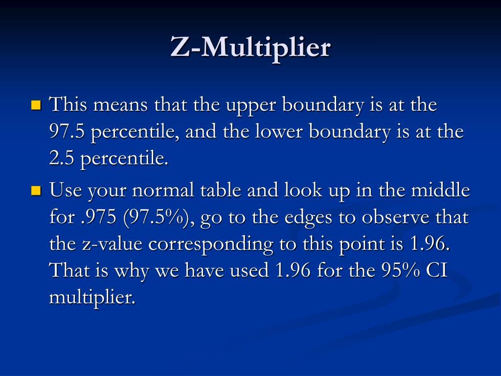 Z-Multiplier