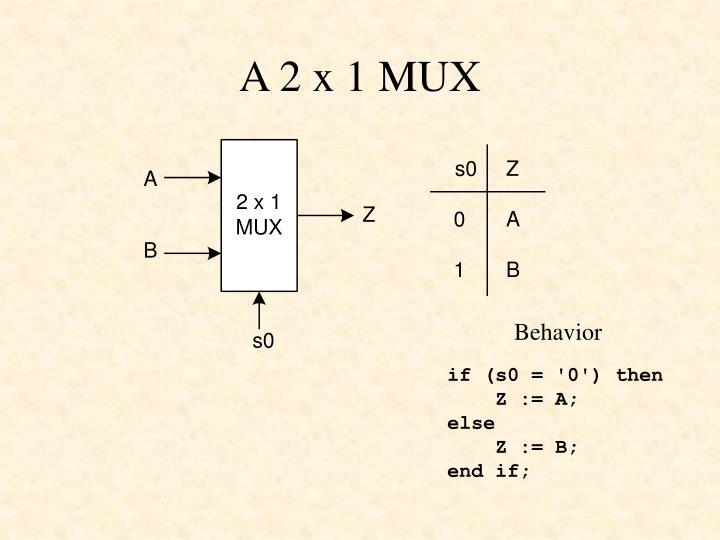 A 2 x 1 MUX
