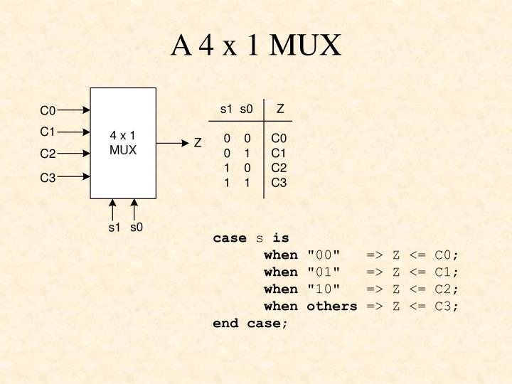 A 4 x 1 MUX