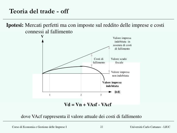 Teoria del trade - off
