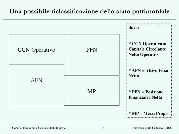 Una possibile riclassificazione dello stato patrimoniale