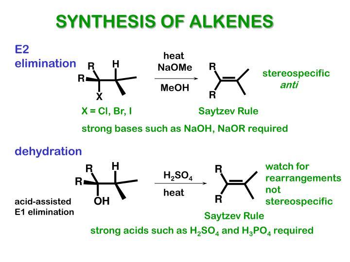 SYNTHESIS OF ALKENES