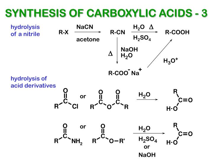 SYNTHESIS OF CARBOXYLIC ACIDS - 3