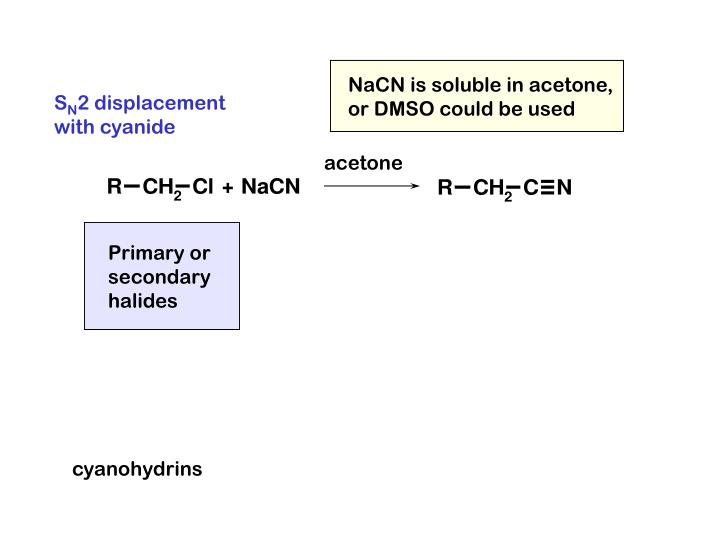 NaCN is soluble in acetone,