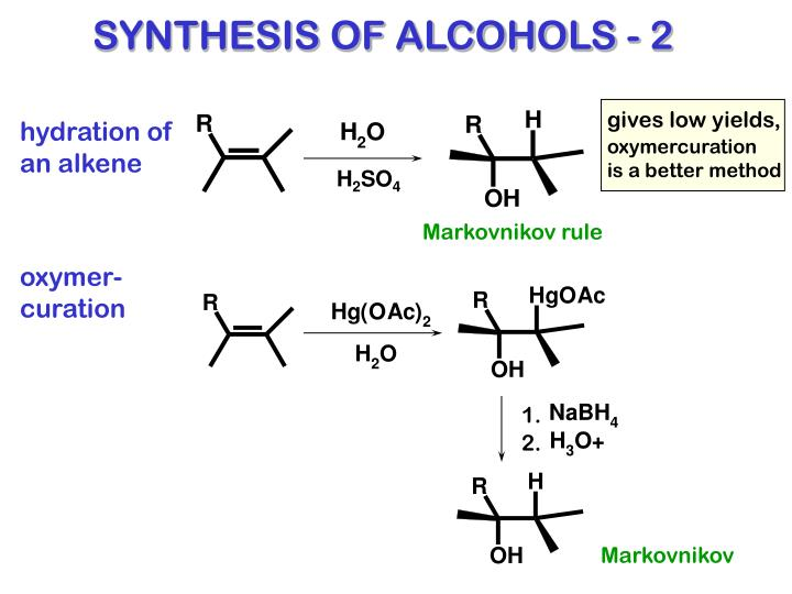 SYNTHESIS OF ALCOHOLS - 2