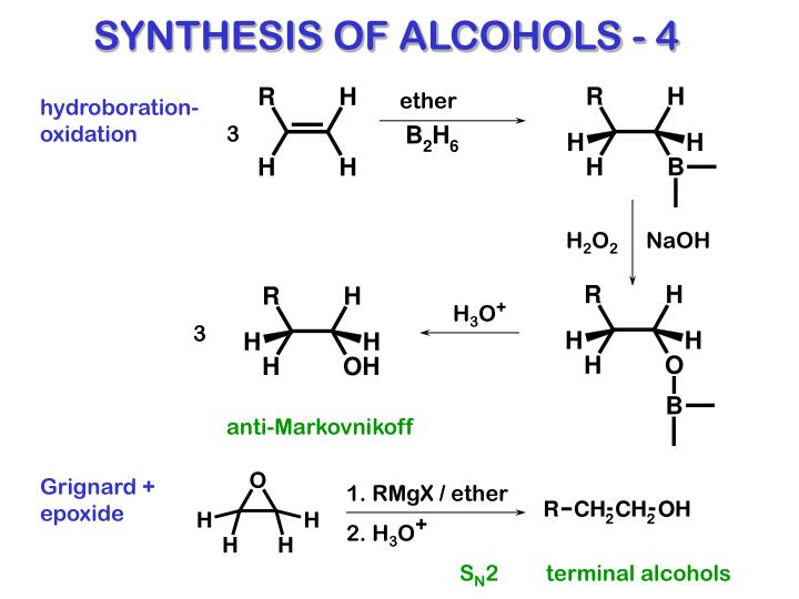 SYNTHESIS OF ALCOHOLS - 4