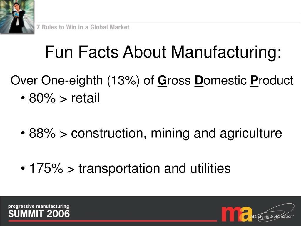 Fun Facts About Manufacturing: