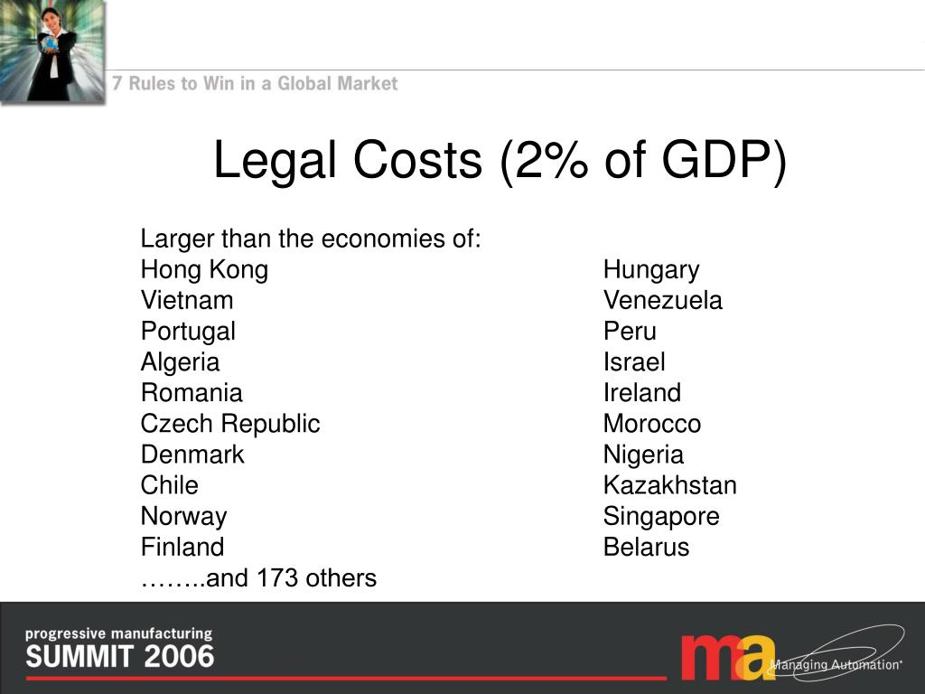 Legal Costs (2% of GDP)