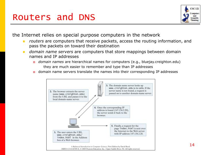 Routers and DNS