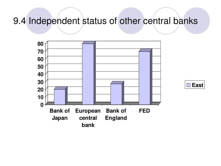 9.4 Independent status of other central banks