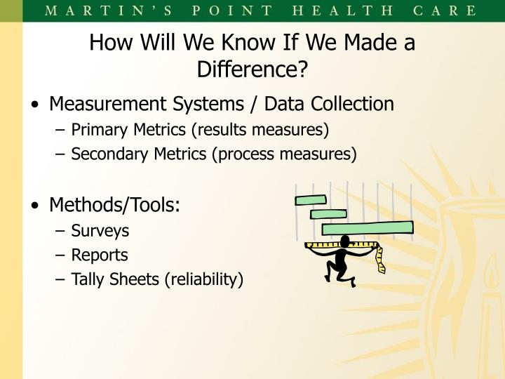 Measurement Systems / Data Collection