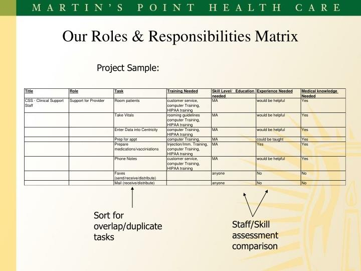 Our Roles & Responsibilities Matrix