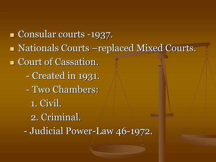 Consular courts -1937.